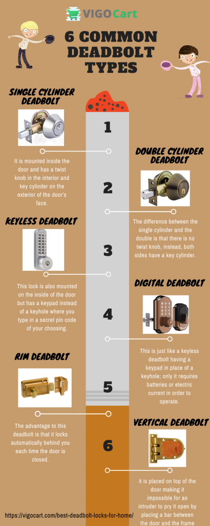 Top 8 Best Deadbolt Locks for Home Security in 2021- [Buying-Guide] 2