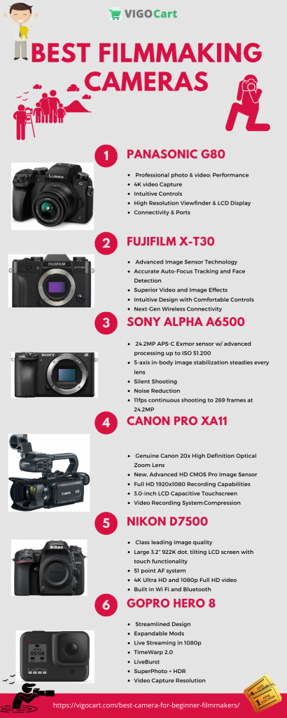 Top 8 best camera for beginner filmmakers buying on a budget 2021 8