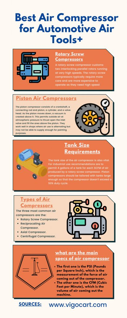 Top 6 Best Air Compressor for Automotive Air Tools [Buying Guide-2021] 7