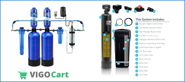 Best water softener for well with iron